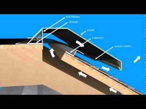 Metal Era Hi Perf Ridge Vent Slope To Flat Roof Version