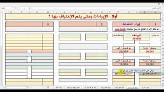 شرح دورة المحاسب المالي المحترف