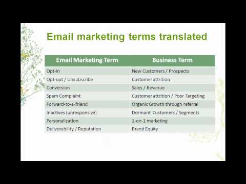 Email Marketing for Beginners Pt.1 - Introduction
