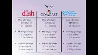 Dish VS Cable