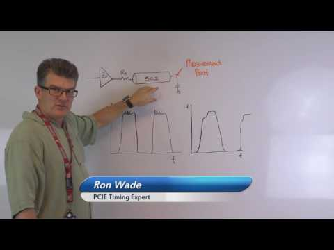 Clock Driver Pull-up and Pull-down Impedance Termination Affect on Timing Waveforms