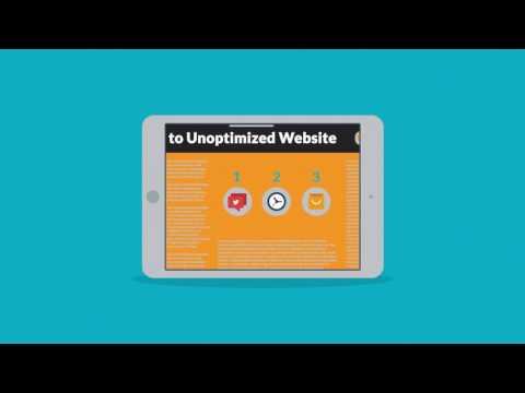 Kelowna Marketing: What is Responsive Design?