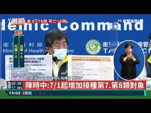 本土+78添6死 確診連2天低於百例|華視新聞 20210622