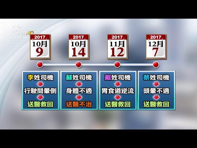 台南公車車禍頻 市府:持續勞檢、違者開罰