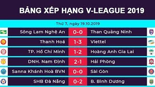 Kết quả vòng 25 V-League 2019 | Bảng xếp hạng V-League 2019 sau vòng 25