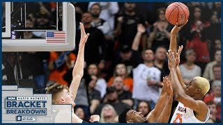 Virginia is FINAL FOUR bound! | NCAA Bracket Breakdown