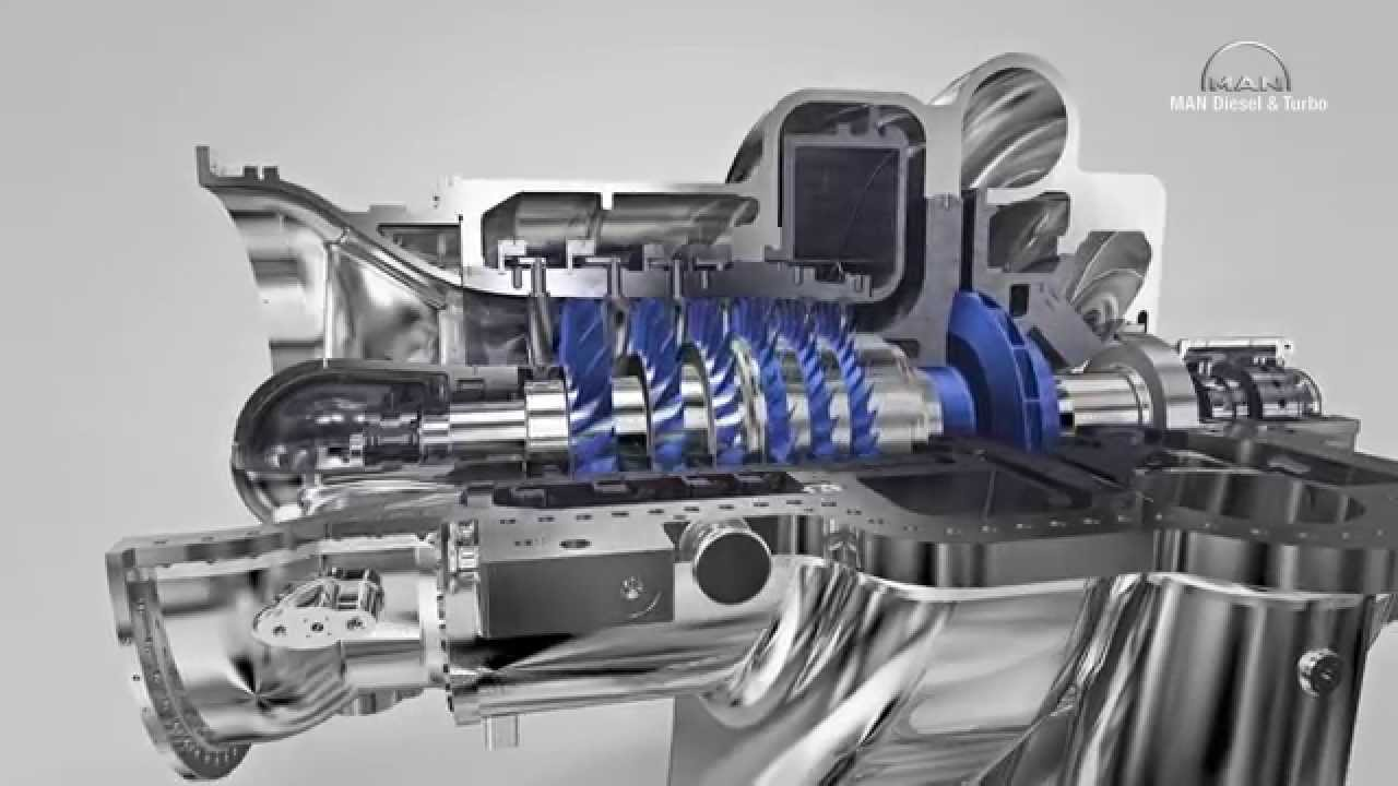 3d Animation Of Axial Flow Compressor Working Principle