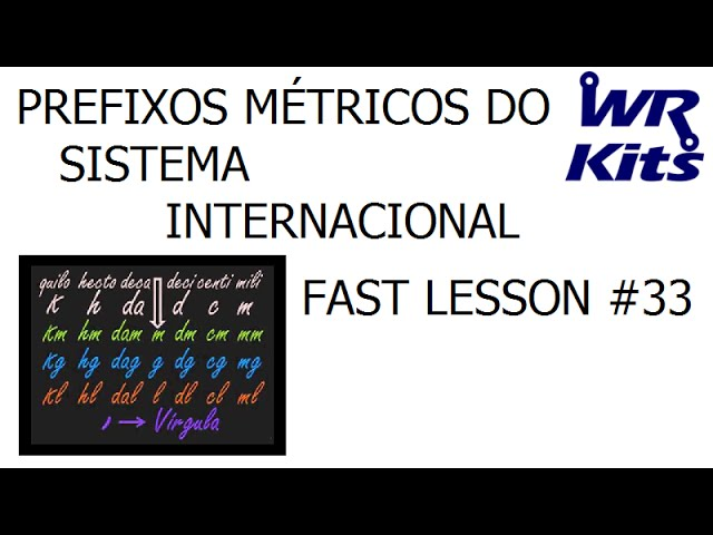 PREFIXOS MÉTRICOS DO SISTEMA INTERNACIONAL | Fast Lesson #33