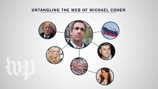 Untangling the web of Michael Cohen