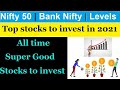 Top stocks to invest in 2021, all time super good stocks to invest by trading marathon
