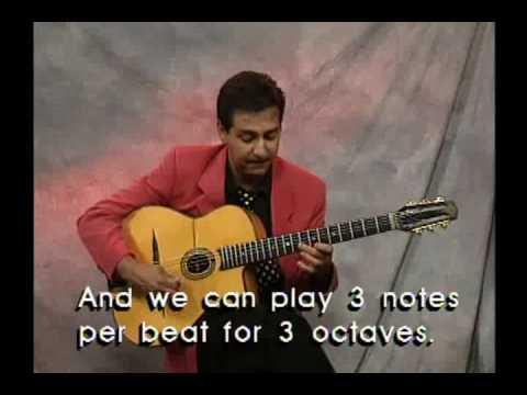 Romane - Gypsy Jazz Guitar Lesson 1/3