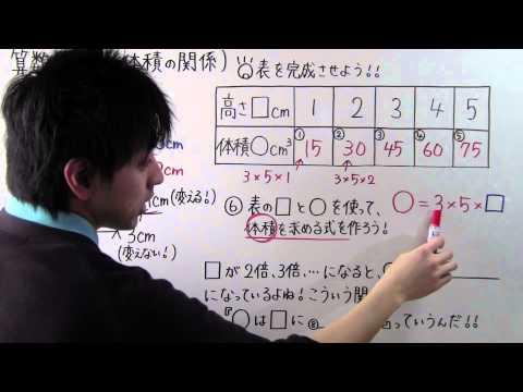 ... -3 直方体と立方体の体積① : 直方体の求め方 : すべての講義