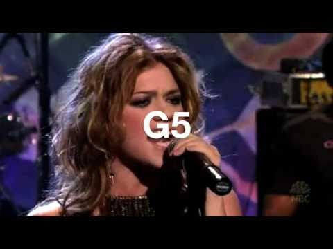 Kelly Clarkson High Notes (C5-Bb6)
