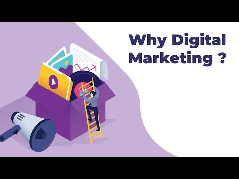 Why Digital Marketing? - AskMe Digital Solution