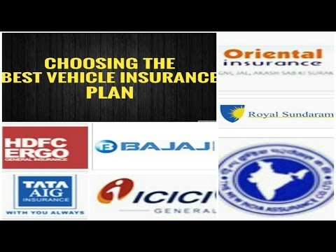BEST INSURANCE FOR YOUR BIKE/CAR EXPLAINED   HOW TO SELECT THE BEST INSURANCE PLAN SIMPLIFIED