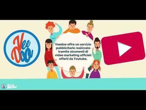 Come Promuovere il Tuo Video Su YouTube