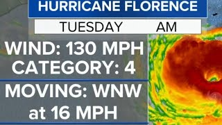 Hurricane Florence becomes major threat