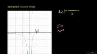 Racionalna funkcija 19