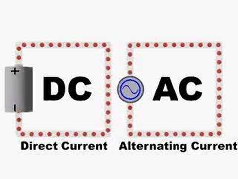 Direct Current versus Alternating Current - YouTube