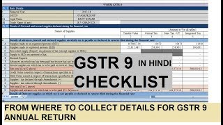 GSTR 9 ANNUAL RETURN , HOW TO FILE GSTR 9 EXPLAINED IN HINDI | FINANCE GYAN