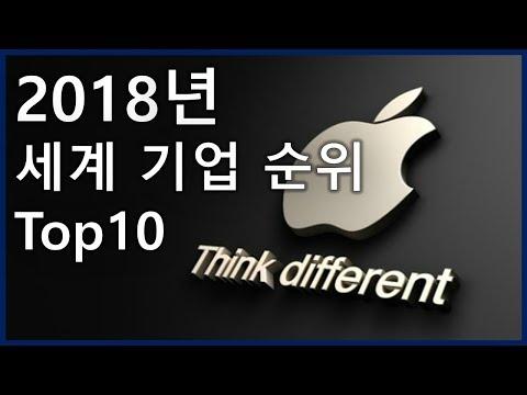 2018년 세계 기업 순위 Top10_[SES Production]