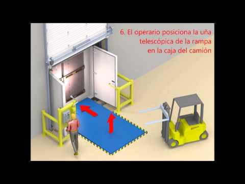 Sistema de carga y descarga Isoperfect - Angel Mir (Portes Bisbal SL)