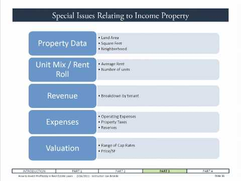 TRUST DEED INVESTING:  Underwriting Income Property