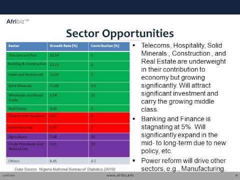 nigeria-consumer-markets-video-clip.wmv