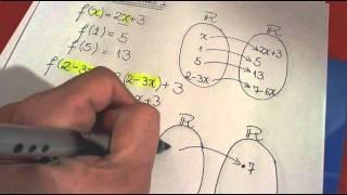 Explicación de Funciones I