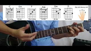 [Guitar Đệm Hát Cơ Bản - Bài 1] Cách đánh điệu Ballad nhịp 4/4