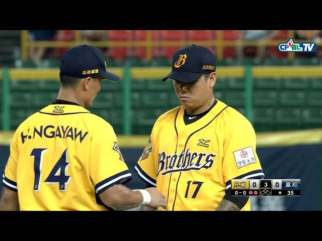 中華職棒/中信兄弟季後賽名單 沒有陳鴻文、林煜清