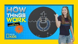 How Submarines Work | How Things Work with Kamri Noel