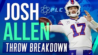 Wyoming Quarterback Josh Allen - Throwing Breakdown