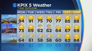 Monday Midday Forecast With Emily Turner