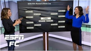 Julie Foudy & Kate Markgraf predict the 2019 World Cup winner | Women's World Cup