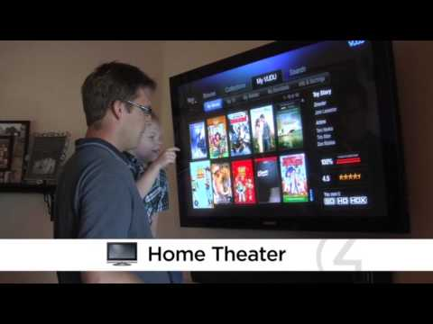 Control4 - What is Home Control