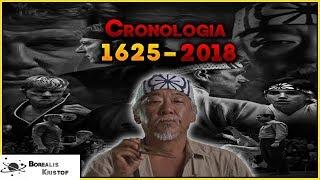 Cronologia Completa de Karate Kid y Cobra Kai
