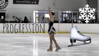 My Progression in the Sport of Figure Skating