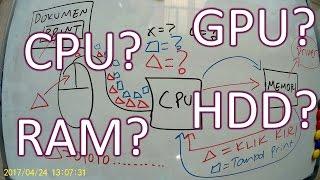 Lebih penting mana? CPU? GPU? RAM? ROM? HDD? - Penjelasan Sederhana