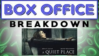 A Quiet Place Silently Takes 1st Place  - Box Office Breakdown for April 8th, 2018
