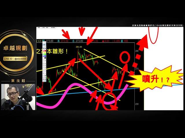 【卓越規劃】#葉良超 0712,國巨,即將順勢噴升!?