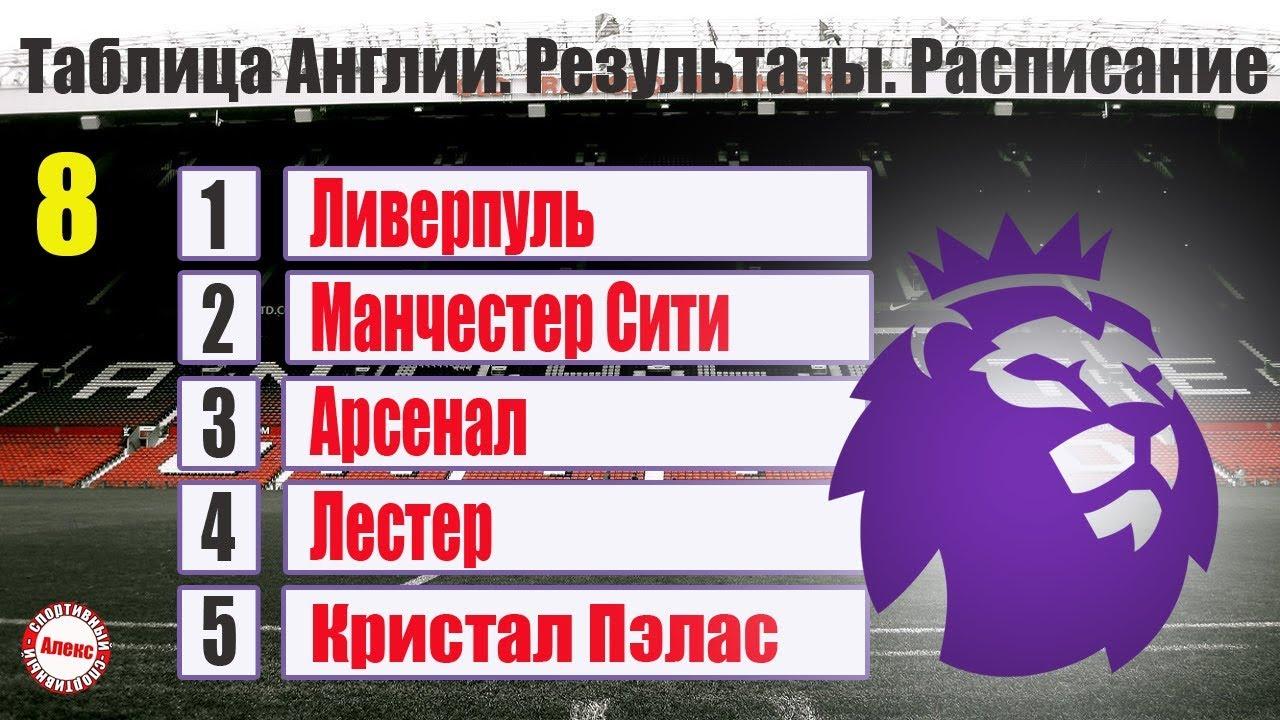 Английская лига по футболу новости