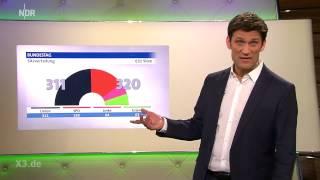 Christian Ehring zur Bundestagswahl 2017