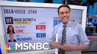 Some House Races Still Undecided After Midterm Elections | Hardball | MSNBC