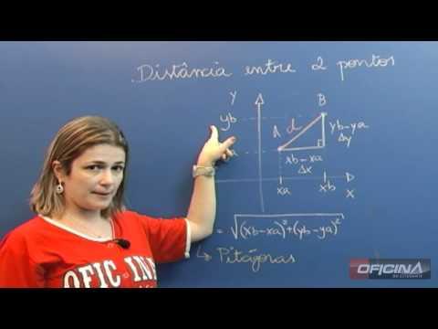Dica de Matemática - Geometria Analítica
