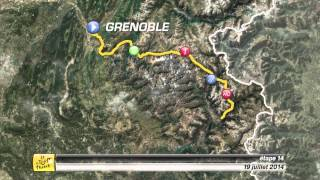 Video Etapa 14 del Tour de Francia: Grenoble / Risoul