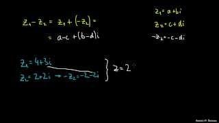 Odštevanje kompleksnih števil