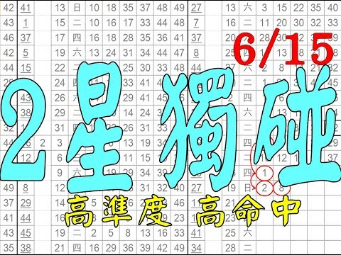 6月15日 六合彩版路 二星獨碰 雙超級版路 高準度 高命中 香港六合彩版路號碼預測 【六合彩財神爺】