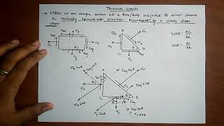 Normal and tangential stresses (Direct stress in two perpendicular plane with shear stress)
