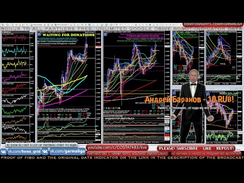 🔴 Forex Signals forecast GBPUSD TEST  Трансляция для